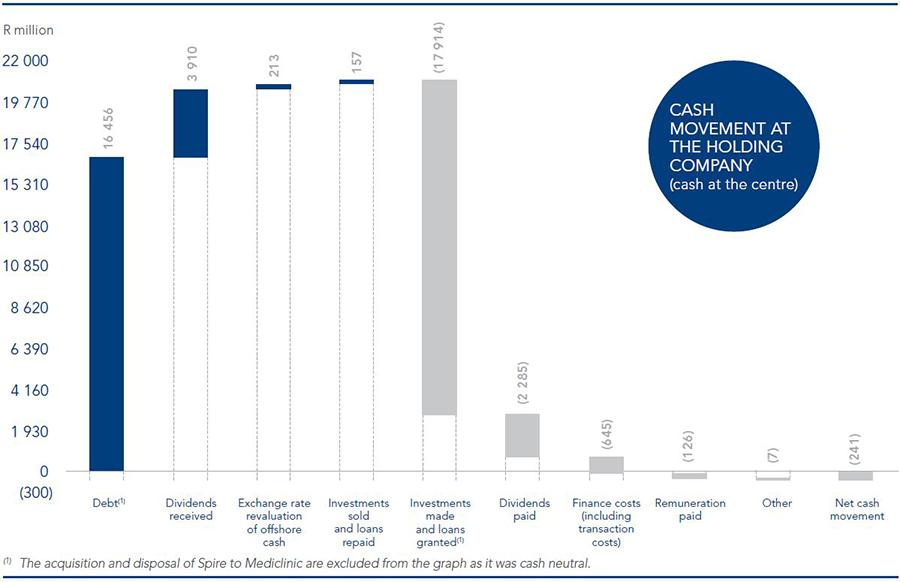 Centrum forex rate sheet