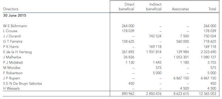 shareholder-info_11
